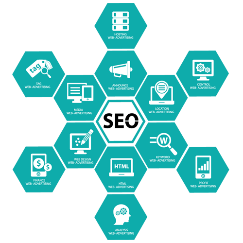 SEO Report Generation using PHP